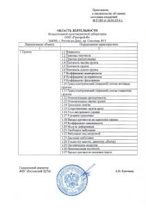 Свидетельство лаборатории Р 080_Страница_2